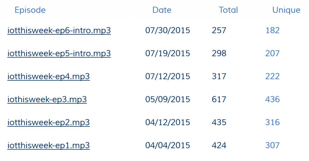 podcast-stats-1